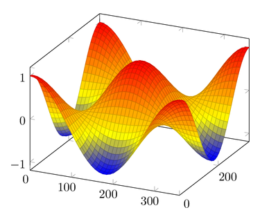 QuickLaTeX Example